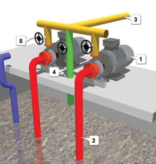 raw sewage transfer pump